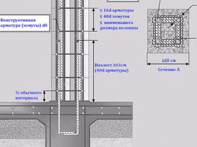 Как выполнять вертикальное армирование стен из газобетона