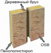 sip-панель